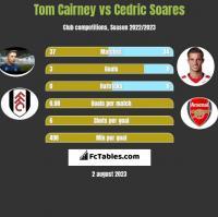 Tom Cairney vs Cedric Soares h2h player stats