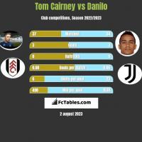 Tom Cairney vs Danilo h2h player stats