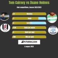 Tom Cairney vs Duane Holmes h2h player stats