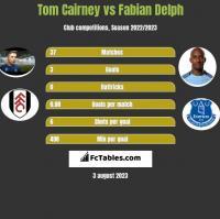 Tom Cairney vs Fabian Delph h2h player stats