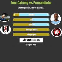 Tom Cairney vs Fernandinho h2h player stats