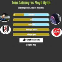 Tom Cairney vs Floyd Ayite h2h player stats