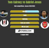 Tom Cairney vs Gabriel Jesus h2h player stats