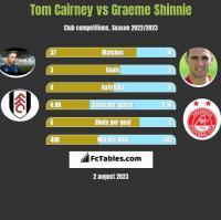 Tom Cairney vs Graeme Shinnie h2h player stats