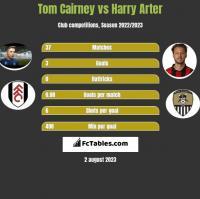 Tom Cairney vs Harry Arter h2h player stats