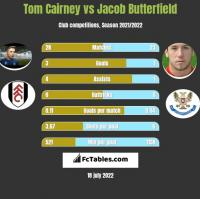 Tom Cairney vs Jacob Butterfield h2h player stats