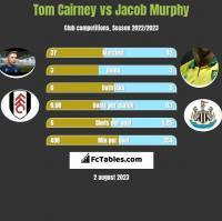 Tom Cairney vs Jacob Murphy h2h player stats