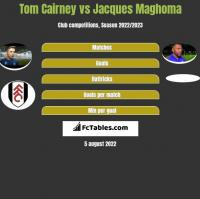 Tom Cairney vs Jacques Maghoma h2h player stats