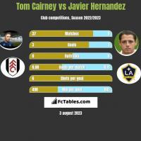 Tom Cairney vs Javier Hernandez h2h player stats