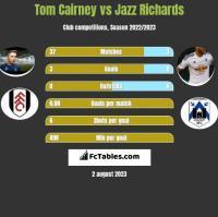 Tom Cairney vs Jazz Richards h2h player stats
