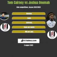 Tom Cairney vs Joshua Onomah h2h player stats