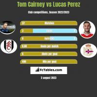 Tom Cairney vs Lucas Perez h2h player stats