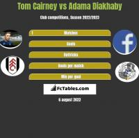 Tom Cairney vs Adama Diakhaby h2h player stats