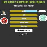 Tom Clarke vs Cameron Carter-Vickers h2h player stats