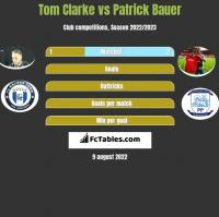Tom Clarke vs Patrick Bauer h2h player stats