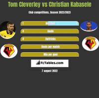 Tom Cleverley vs Christian Kabasele h2h player stats