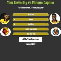 Tom Cleverley vs Etienne Capoue h2h player stats