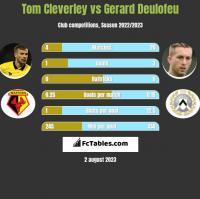 Tom Cleverley vs Gerard Deulofeu h2h player stats