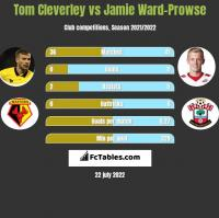 Tom Cleverley vs Jamie Ward-Prowse h2h player stats