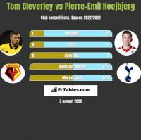 Tom Cleverley vs Pierre-Emil Hoejbjerg h2h player stats