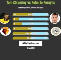 Tom Cleverley vs Roberto Pereyra h2h player stats