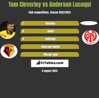 Tom Cleverley vs Anderson Lucoqui h2h player stats