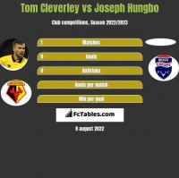 Tom Cleverley vs Joseph Hungbo h2h player stats