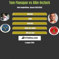 Tom Flanagan vs Alim Oezturk h2h player stats