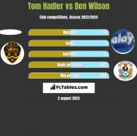 Tom Hadler vs Ben Wilson h2h player stats