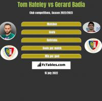 Tom Hateley vs Gerard Badia h2h player stats