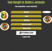 Tom Hoegli vs Anders Jenssen h2h player stats