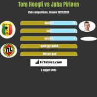 Tom Hoegli vs Juha Pirinen h2h player stats