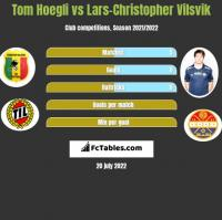 Tom Hoegli vs Lars-Christopher Vilsvik h2h player stats