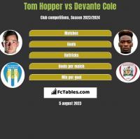 Tom Hopper vs Devante Cole h2h player stats