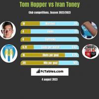 Tom Hopper vs Ivan Toney h2h player stats