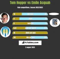 Tom Hopper vs Emile Acquah h2h player stats