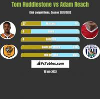 Tom Huddlestone vs Adam Reach h2h player stats