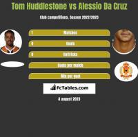 Tom Huddlestone vs Alessio Da Cruz h2h player stats