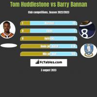Tom Huddlestone vs Barry Bannan h2h player stats