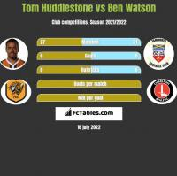 Tom Huddlestone vs Ben Watson h2h player stats