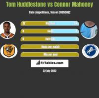 Tom Huddlestone vs Connor Mahoney h2h player stats