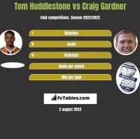 Tom Huddlestone vs Craig Gardner h2h player stats