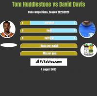 Tom Huddlestone vs David Davis h2h player stats