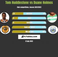 Tom Huddlestone vs Duane Holmes h2h player stats