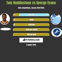 Tom Huddlestone vs George Evans h2h player stats