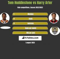 Tom Huddlestone vs Harry Arter h2h player stats