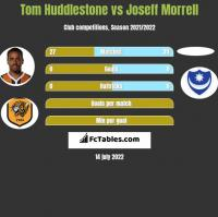 Tom Huddlestone vs Joseff Morrell h2h player stats