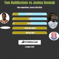 Tom Huddlestone vs Joshua Onomah h2h player stats
