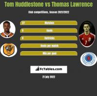 Tom Huddlestone vs Thomas Lawrence h2h player stats