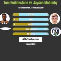 Tom Huddlestone vs Jayson Molumby h2h player stats